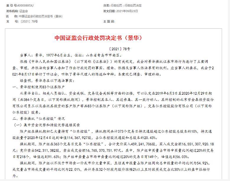 牛散操纵仁东控股巨亏27亿元,被罚500万