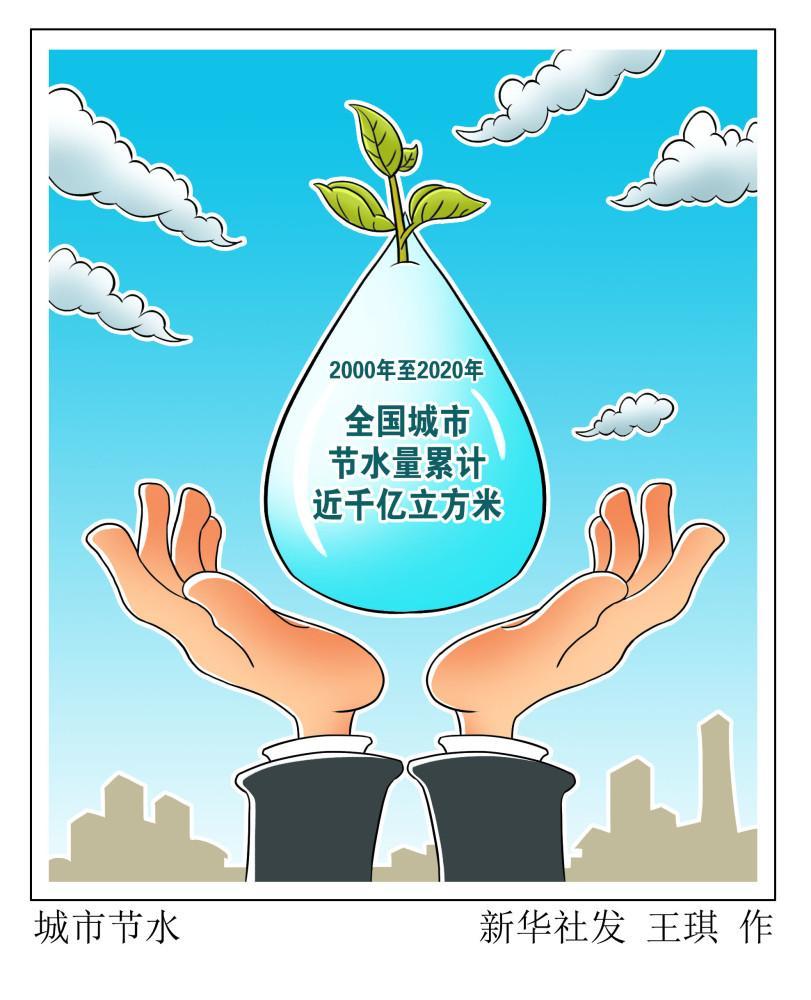 2000年至2020年全国城市节水量累计近千亿立方米
